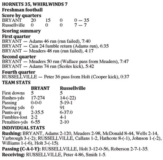 hornets-35russ
